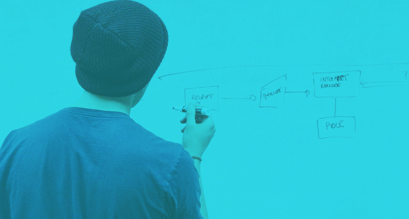 How to define a UX Process in an agile world